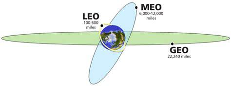 Geo satellite slots jpg 600x224