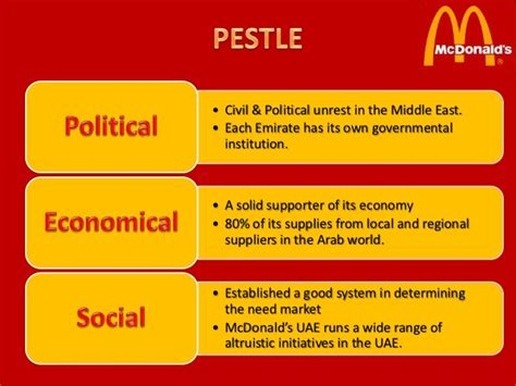 Pestelpest analysis of kfc free pestel analysis jpg 638x479