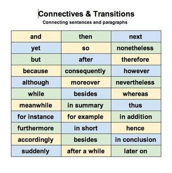 Linking words used in essay writing jpg 348x350